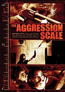 Aggression Scale by Ray Wise