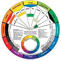KABEER ART Handy Colour-Mixing Guide for Students, Amateurs and Professionals Colour Card and Wheel - Set of 1