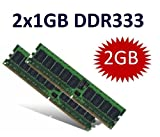 OEM MEMORY (Mihatsch & Diewald) 2GB Dual Channel Kit 2 x 1 GB 184 pin DDR-333 (333Mhz, PC2700, CL2.5) double sided für DDR1 Intel + AMD Systeme
