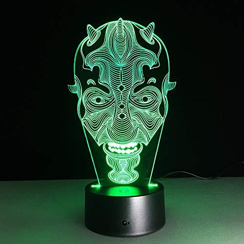 Neue Halloween Clown 3D Nachtlicht Kreative Visuelle Dynamische Led 3D Lampe Usb Led Tischlampen Schreibtischlampe