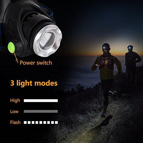 Linkax Lampade da Testa LED USB Ricaricabile Torcia Frontale Lampada...