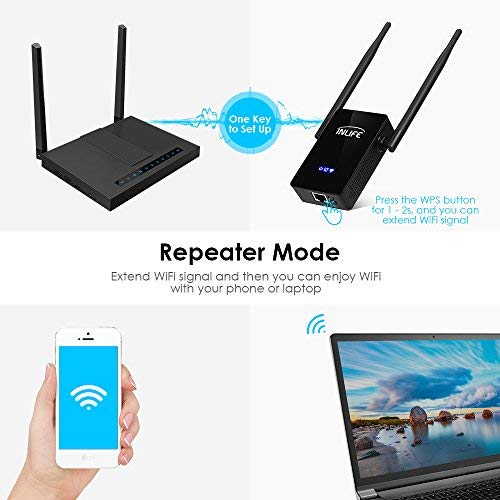 Ripetitore Wireless InLife R1 Range Extender Universale, WiFi Router, Modo Access Point AP, AC Dual Band a 750Mbps, Gigabit, Antenne Esterne