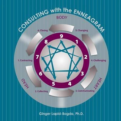 [(Consulting with the Enneagram)] [By (author) Ginger Lapid-Bogda] published on (July, 2015)