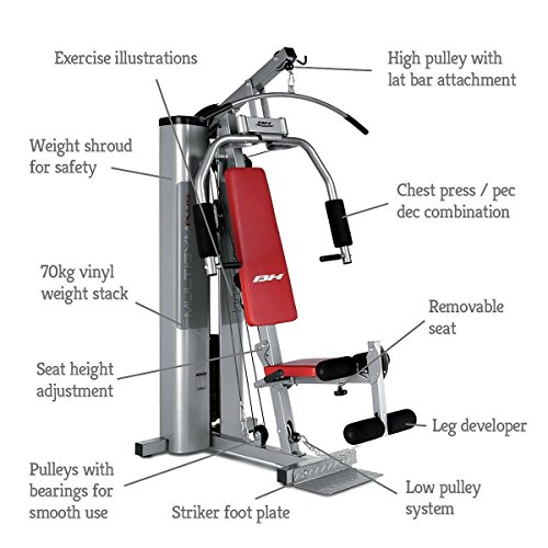 Bh Fitness Unisex S Pro Titanium Multi Gym Grey Red