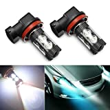 Best Fog Lights - AMBOTHER H11 Car Xenon LED Fog lights Bulbs Review