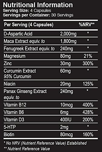 Iron Labs Nutrition, T19 Xtreme – 120 Capsules – Featuring D-Aspartic Acid and Zinc which contributes to normal Testosterone Levels