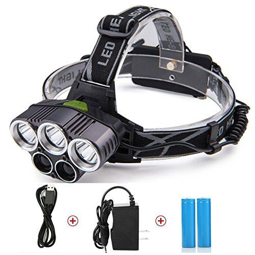 LED Head Lamp, TKSTAR linterna frontal LED Cabeza