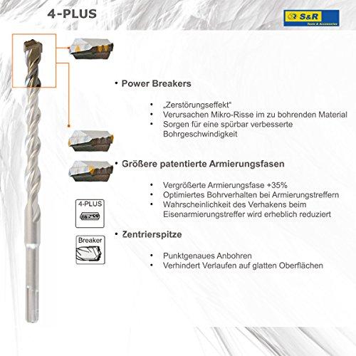 S&R Professional Hammerbohrer SDS-Bohrer-Set, Betonbohrer SDS Plus 7-tlg: 5,6 ,8 x 110mm; 6,8,10,12 x 160mm für Beton, Granit, Stein. Bohrer für Bohrhammer und Schlag-Bohrmaschine. MADE IN GERMANY - 7