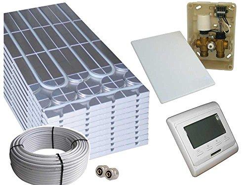 Trockenbau Fußbodenheizung Warmwasser, Sani-DRY Komplettsystem 5m² oder 10m² mit Verbundrohr 16x2mm und RTL E-Regelbox Digital, Fläche:10 qm