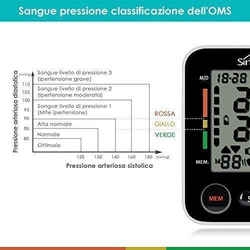SIMBR Misuratore di Pressione da Polso Digitale per Uso Domestico Completamente Automatico e Precisione,Monitor della Pressione Arteriosa con 180 Memorie per 2 Utenti, Portatile,Certifica CE/ROHS/FDA - 5