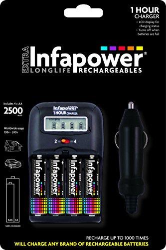 Infapower 1-Hour Home Charger 4 x AA 2700mAh Auto/Indoor Battery Charger Noir - Chargeurs de Batterie (100-240, 50/60, Hybrides Nickel-métal (NiMH), AA, 1 h, 2700 mAh)