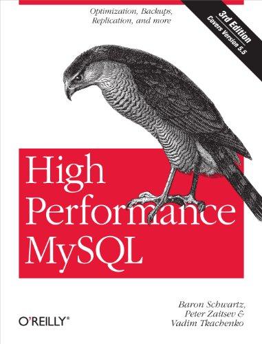 Baron-tool (High Performance MySQL: Optimization, Backups, and Replication (English Edition))