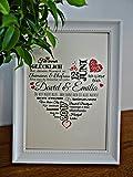 personalisiertes Hochzeitsgeschenk mit [NAMEN] und [DATUM], Jubiläumskarte, persönliche Geschenke, Hochzeitsgeschenke für Brautpaar, kreativ und personalisiert, Hochzeitskarte, Jubiläum Geschenk, personalisierte Geschenke Hochzeit, 2018