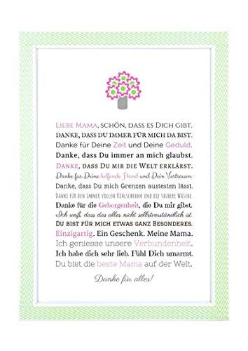 Muttertagsgeschenk | Geschenk für Mama - Besondere Geschenkidee zum Muttertag - Ein persönliches Bild...