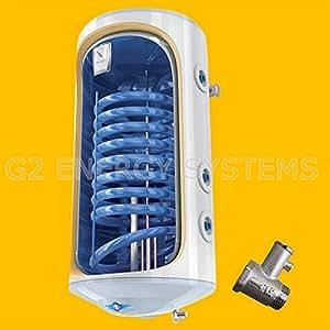 100 l liter wandh ngender warmwasserspeicher mit 1 w rmetauscher druckfest 230 volt 50 hz inkl. Black Bedroom Furniture Sets. Home Design Ideas