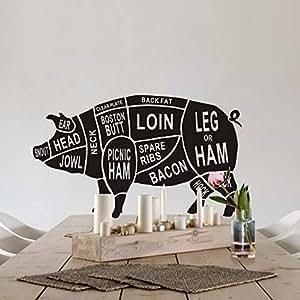 Europeo intagliato animale bovino pecora maiale anatomia Wall Sticker ristorante cucina impermeabile wall sticker Camera intagliato Sticker