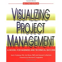 Visualizing Project Management: A Model for Business and Technical Success