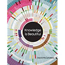 [Knowledge is Beautiful] (By: David McCandless) [published: March, 2014]