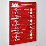 QUADRO SU TELA CANVAS - INTELAIATO - PRONTO DA APPENDERE - MOVIES INFOGRAPHIC - Marvel Cpitan America Iron Man - Cinema Film infografica- 50x70cm - Senza Cornice - (cod.289)
