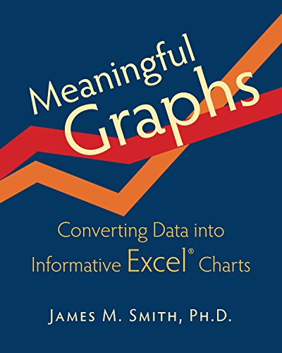 Meaningful Graphs: Converting Data into Informative Excel Charts
