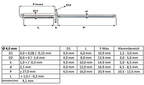 200 Stück Blindnieten Alu/Stahl 4,0 x 10 mm Popnieten Flachrundkopf