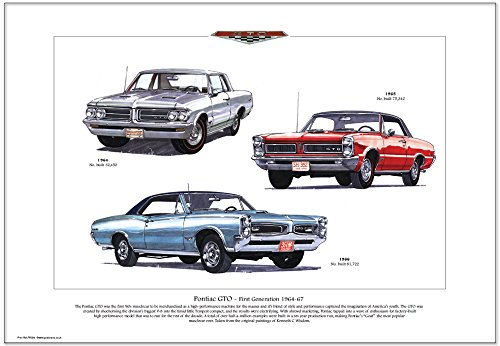 pontiac-gto-format-a3-the-great-one-1ere-generation-gto-modeles-64-65-66