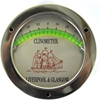 Clásico clinómetro - para un buque nivel