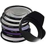 Best Camera Lens Polarizing Filters - DynaSun 67mm Slim Circular Polarising Filter Set Review