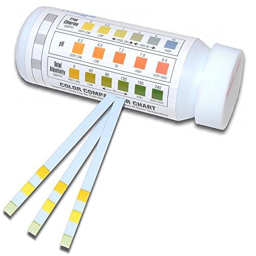 well2wellness 50 Pool Teststreifen 3 in 1 für Chlor, pH + Alkalinität
