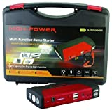 Jump Starter,Portable Power Bank and Car...