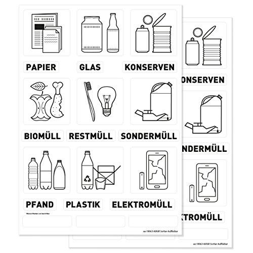 Wandkings Abfall Aufkleber - selbstklebende & transparente Etiketten zur einfachen Mülltrennung- inkl. Etiketten zum selber beschreiben - 42 Sticker