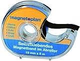 praktischer Abroller mit 5 Meter Magnetband