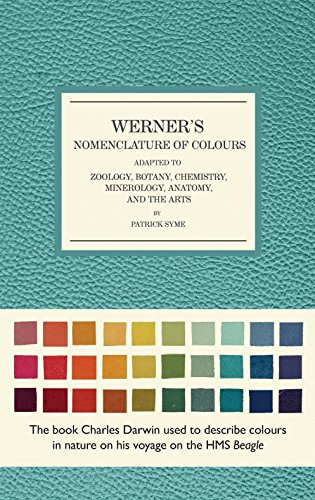 Werner's Nomenclature of Colours: Adapted to Zoology, Botany, Chemistry, Mineralogy, Anatomy, and the Arts por Patrick Syme