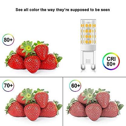 G9 Lampadine LED
