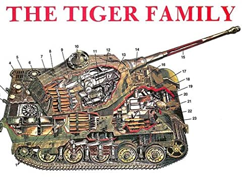 The Tiger Family: Tiger I Porsche-Tiger, Elephant Pursuit Tank : Tiger II King Tiger, Hunting Tiger, Storm Tiger