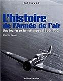 L'histoire de l'Armée de l'Air : Une Jeunesse tumultueuse (1880-1945)