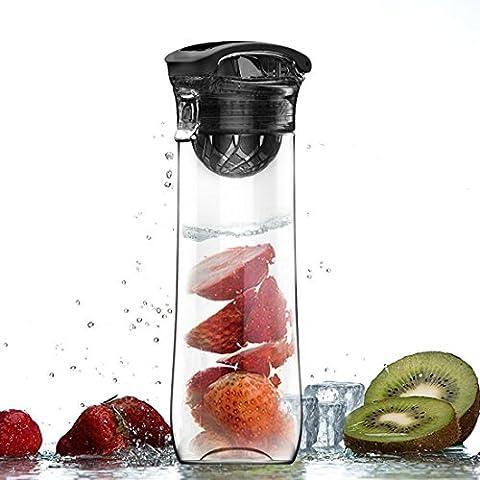 AVOIN colorlife Trinkflasche für Fruchtschorlen / Gemüseschorlen (verschiedene Farben erhältlich) - Tritan-Material, BPA-frei