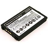 Batterie pour MOBILE–Téléphone Sony-Ericsson F500i, J200i, J210i, K300i, K500i, K506, K508i, K700i, T220, T226, T230, T290i, Z200, Z500i (BST de 30)