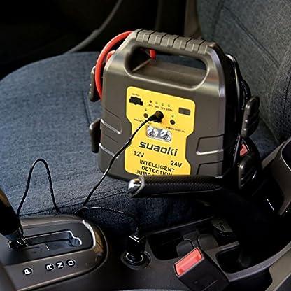 SUAOKI G19S – 24000mAh Jump Starter, 1000A arrancador de Coche 12v/24v batería identificación automática (USB Puerto, Sistema Protective para Coches, Autobús, Máquinas, Camionetas, Vehículos Pesados)