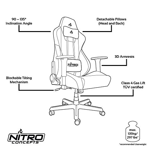 NITRO CONCEPTS – S300 - 7