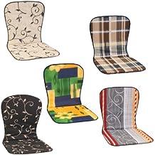 Cojines para sillas de terraza - Cojin redondo silla ...
