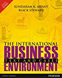 MBA International Business Environment pdf free download