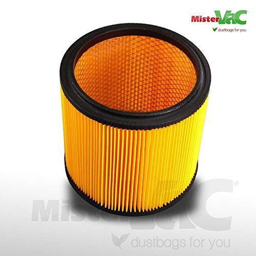 Filterpatrone geeignet Parkside PNTS 1500 C4
