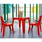 Conjunto para pequeños de 2 sillass y mesas JULIETA cju1032001