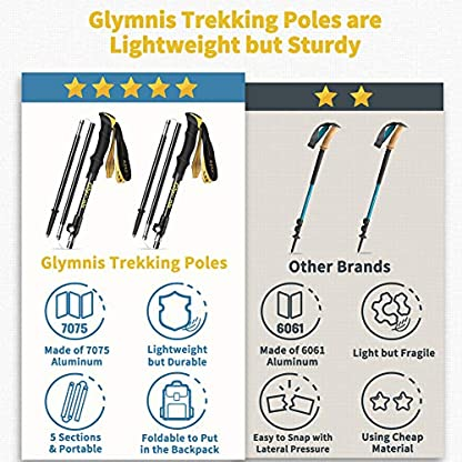 Glymnis Nordic Walking Trekking Poles 2pc/set Collapsible Lightweight Telescopic Aluminum Walking sticks with Quick Lock System for Hiking Mountaining Camping Backpacking Walking 7