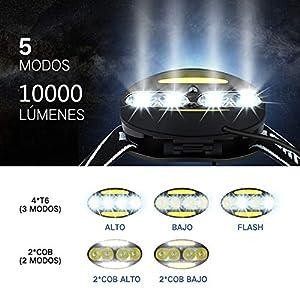 Linterna frontal LED Recargable de Trabajo, con Sensor, Sólo 130g, 10000 Lúmenes, 7 Modos de Luz con Flash, Ligera Elástica, Impermeable para Ciclismo, Correr, Deportes Nocturnos...