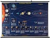 Sistema Solare. Poster Di Astronomi