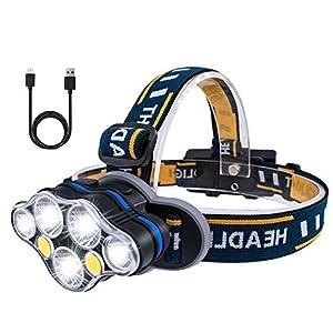LED Stirnlampe USB Wiederaufladbar mit 8 Modus Von Karrong