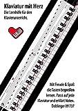 Klaviatur mit Herz: Die Tastenschablone, die hinter jede Klaviatur passt