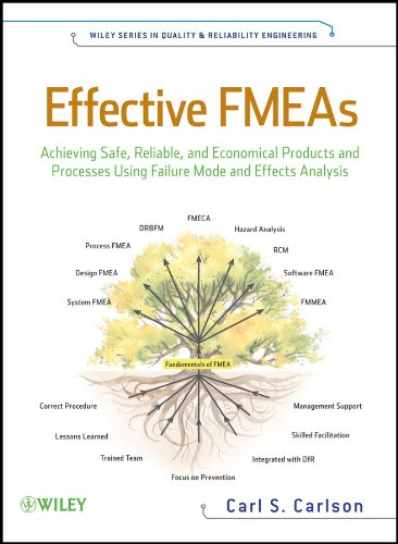 Effective FMEAs: Achieving Safe, Reliable, and Economical Products and Processes using Failure Mode and Effects Analysis (Quality and Reliability Engineering Series) por Carl Carlson